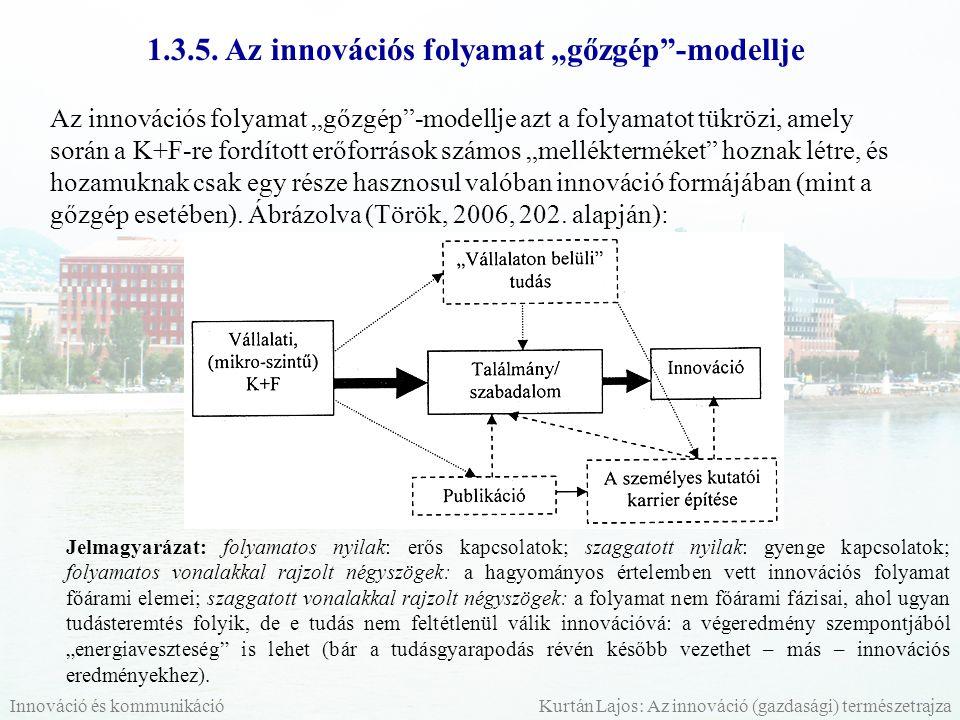 """Fontos megjegyzések az """"energiaveszteséghez : A tudományos és közkeletű felfogás, miszerint """"a K+F csak akkor hatékony, ha innovációhoz vezet , így nem igaz, mert: az elvégzett K+F egy része nem válik innovációvá; - nem minden találmány lesz szabadalom (be sem nyújtják szabadalmi bejegyzésre; vagy nem nyeri el a szabadalmi védettséget); - a szabadalmak nem mindegyike válik sikeres innovációvá."""