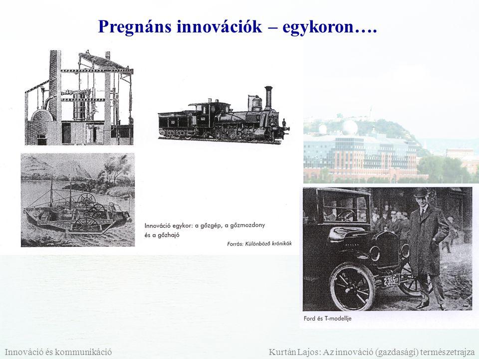és ma …. Innováció és kommunikáció Kurtán Lajos: Az innováció (gazdasági) természetrajza