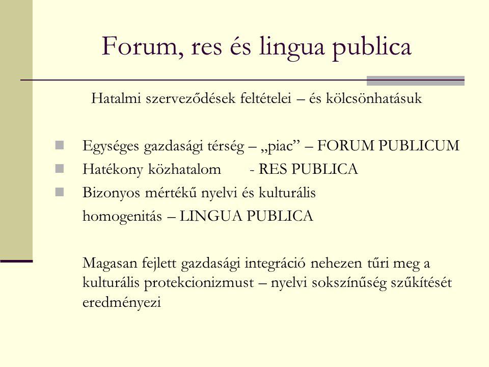 """Forum, res és lingua publica Hatalmi szerveződések feltételei – és kölcsönhatásuk Egységes gazdasági térség – """"piac – FORUM PUBLICUM Hatékony közhatalom- RES PUBLICA Bizonyos mértékű nyelvi és kulturális homogenitás – LINGUA PUBLICA Magasan fejlett gazdasági integráció nehezen tűri meg a kulturális protekcionizmust – nyelvi sokszínűség szűkítését eredményezi"""