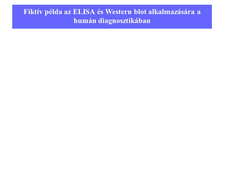 16 Fiktív példa az ELISA és Western blot alkalmazására a humán diagnosztikában