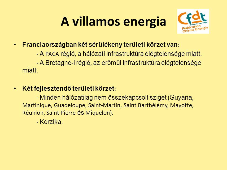 A villamos energia Franciaországban két sérülékeny területi körzet van : - A PACA régió, a hálózati infrastruktúra elégtelensége miatt. - A Bretagne-i