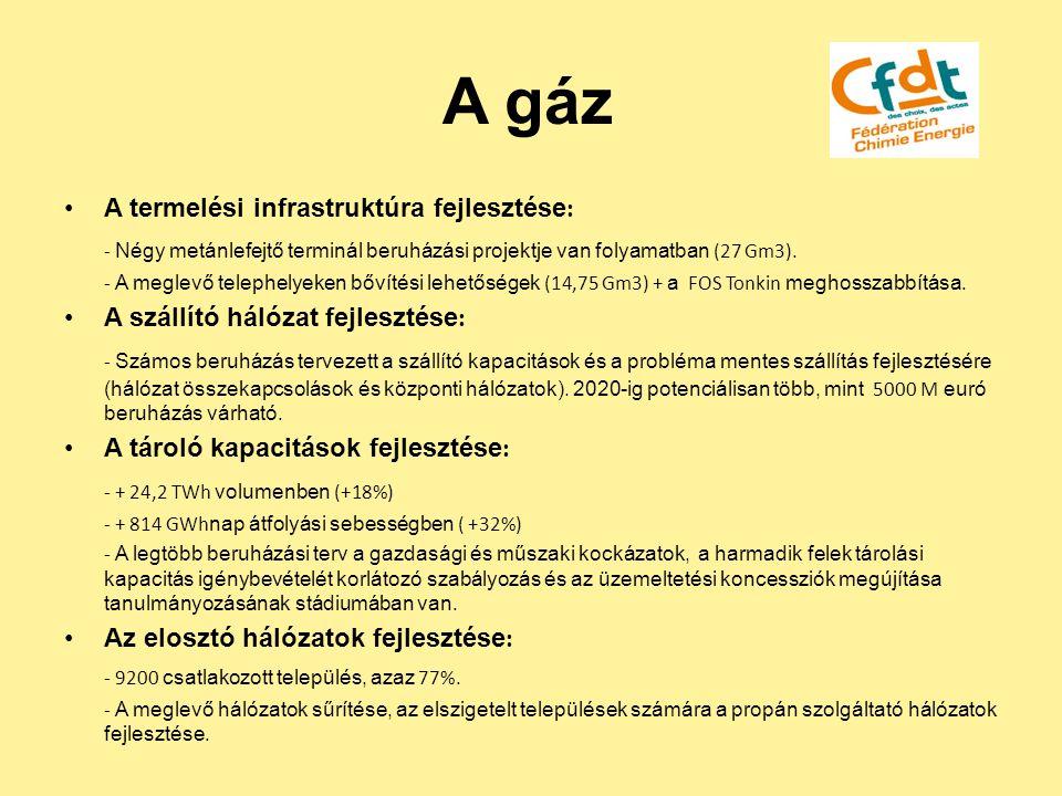 A gáz A termelési infrastruktúra fejlesztése : - Négy metánlefejtő terminál beruházási projektje van folyamatban (27 Gm3). - A meglevő telephelyeken b