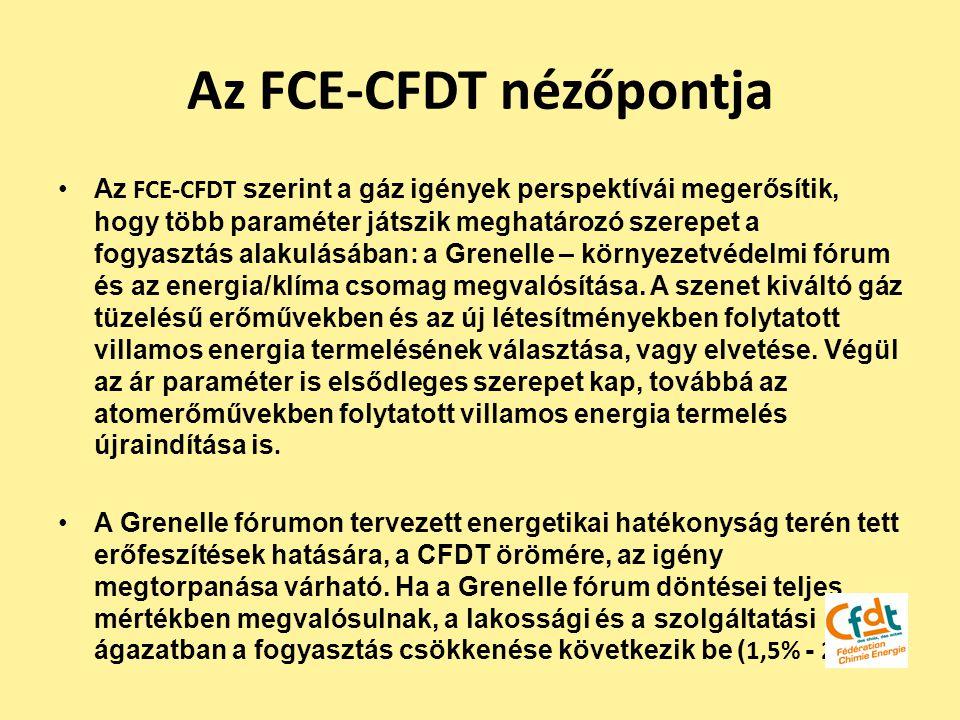 Az FCE-CFDT nézőpontja Az FCE-CFDT szerint a gáz igények perspektívái megerősítik, hogy több paraméter játszik meghatározó szerepet a fogyasztás alaku