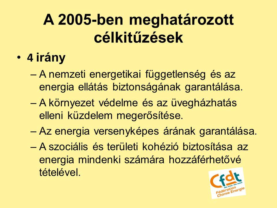 A 2005-ben meghatározott célkitűzések 4 irány –A nemzeti energetikai függetlenség és az energia ellátás biztonságának garantálása. –A környezet védelm
