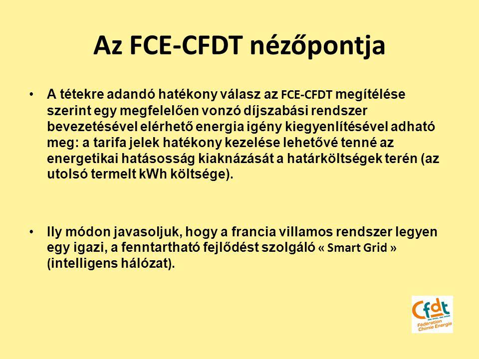 Az FCE-CFDT nézőpontja A tétekre adandó hatékony válasz az FCE-CFDT megítélése szerint egy megfelelően vonzó díjszabási rendszer bevezetésével elérhet