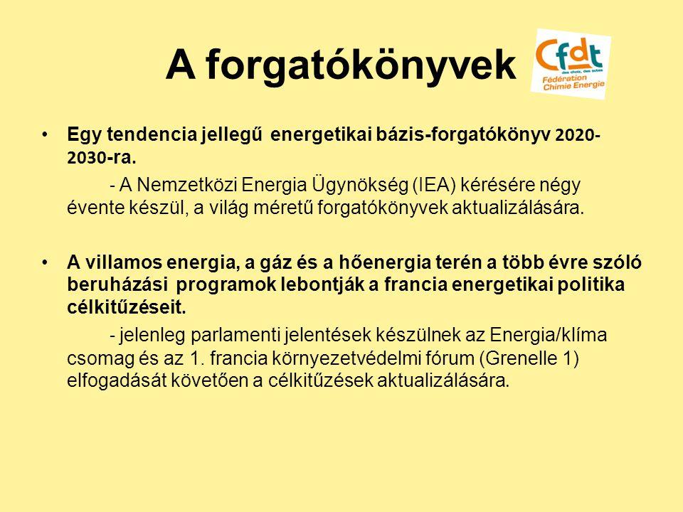 A forgatókönyvek Egy tendencia jellegű energetikai bázis-forgatókönyv 2020- 2030 -ra. - A Nemzetközi Energia Ügynökség (IEA) kérésére négy évente kész
