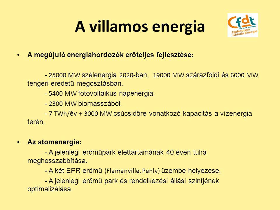 A villamos energia A megújuló energiahordozók erőteljes fejlesztése : - 25000 MW szélenergia 2020 -ban, 19000 MW szárazföldi és 6000 MW tengeri eredet