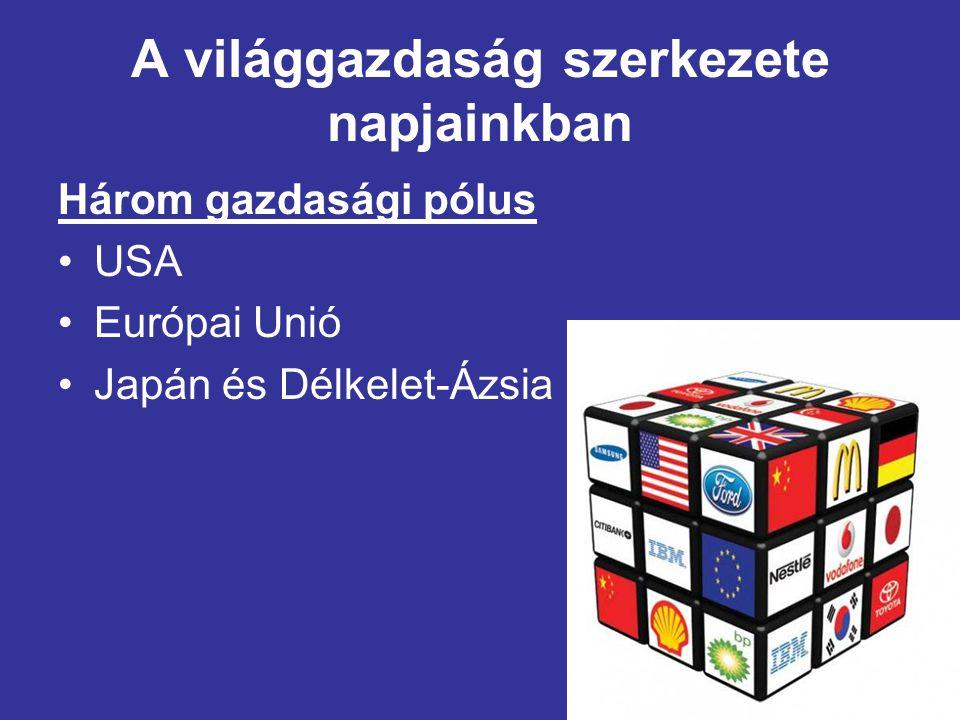 A világgazdaság szerkezete napjainkban Három gazdasági pólus USA Európai Unió Japán és Délkelet-Ázsia