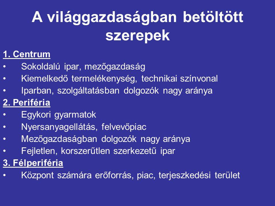 A világgazdaságban betöltött szerepek 1. Centrum Sokoldalú ipar, mezőgazdaság Kiemelkedő termelékenység, technikai színvonal Iparban, szolgáltatásban