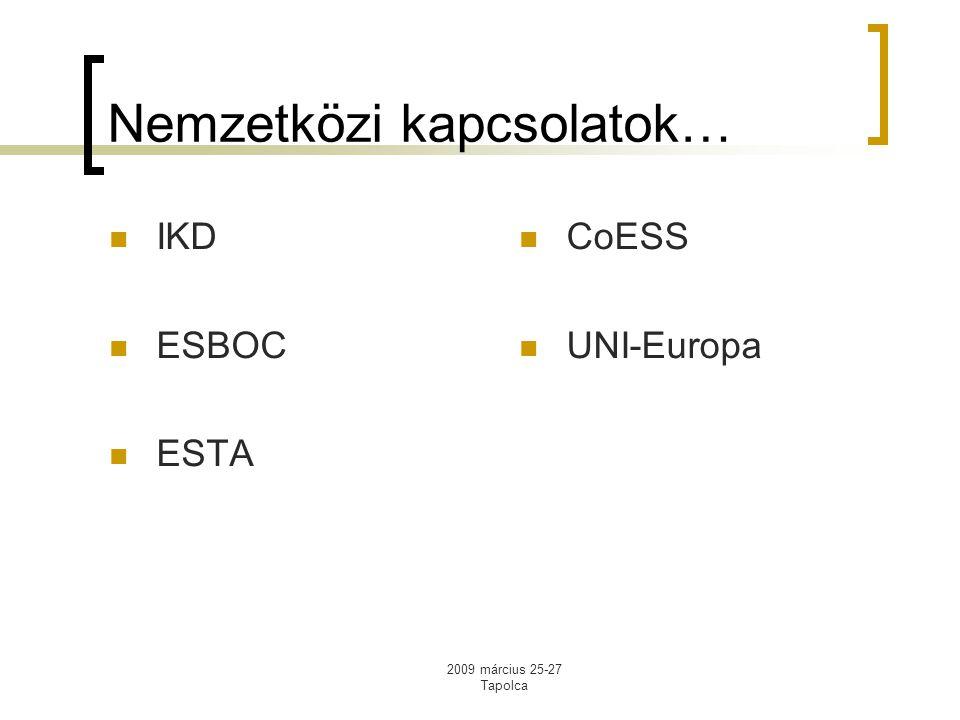 2009 március 25-27 Tapolca Nemzetközi kapcsolatok… IKD ESBOC ESTA CoESS UNI-Europa