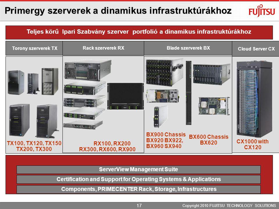 Copyright 2010 FUJITSU TECHNOLOGY SOLUTIONS Primergy szerverek a dinamikus infrastruktúrákhoz Blade szerverek BXTorony szerverek TXRack szerverek RX T
