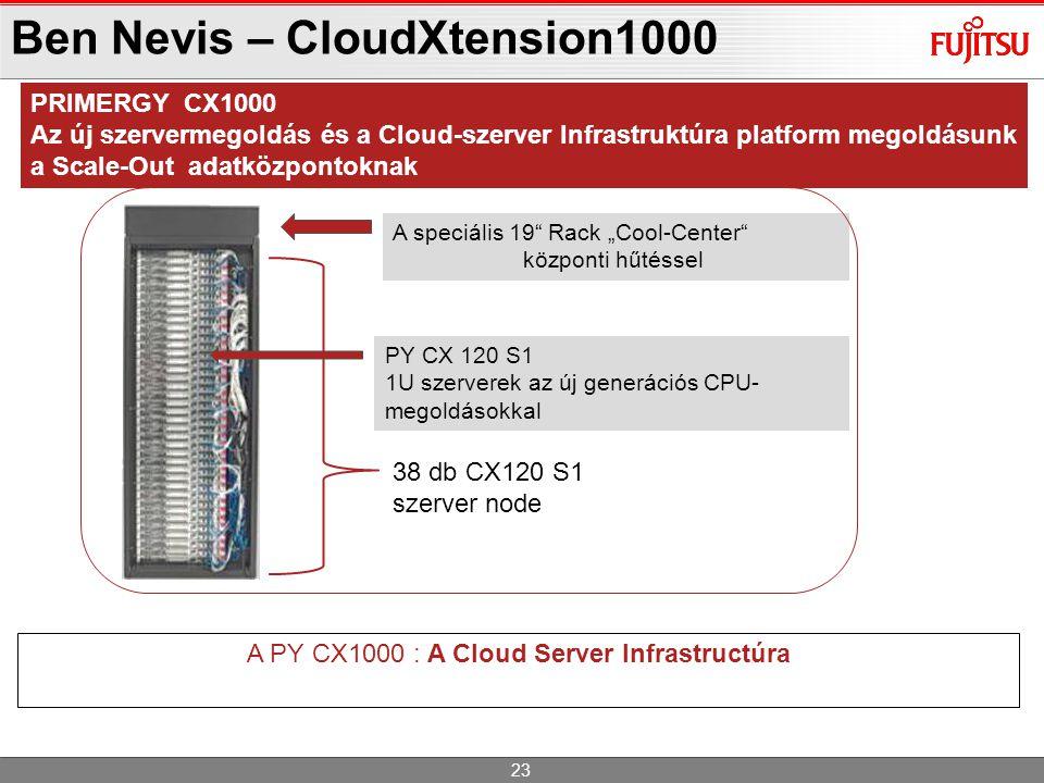 Ben Nevis – CloudXtension1000 PRIMERGY CX1000 Az új szervermegoldás és a Cloud-szerver Infrastruktúra platform megoldásunk a Scale-Out adatközpontokna