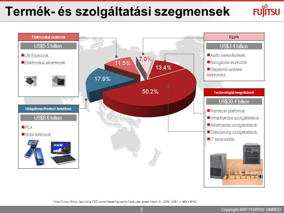 Copyright 2010 FUJITSU TECHNOLOGY SOLUTIONS 13 Felügyelet és Szerviz 13