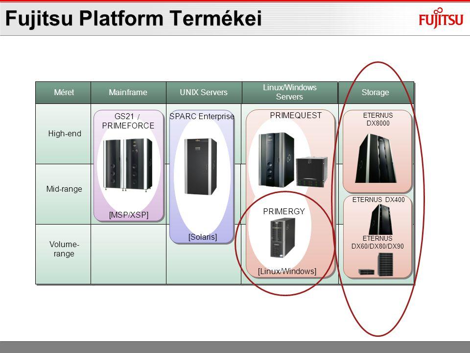 Copyright 2010 FUJITSU TECHNOLOGY SOLUTIONS Primergy szerverek a dinamikus infrastruktúrákhoz Blade szerverek BXTorony szerverek TXRack szerverek RX Teljes körű Ipari Szabvány szerver portfolió a dinamikus infrastruktúrákhoz Certification and Support for Operating Systems & Applications ServerView Management Suite Components, PRIMECENTER Rack, Storage, Infrastructures TX100, TX120, TX150 TX200, TX300 RX100, RX200 RX300, RX600, RX900 BX600 Chassis BX620 BX900 Chassis BX920 BX922, BX960 SX940 Cloud Server CX CX1000 with CX120 17