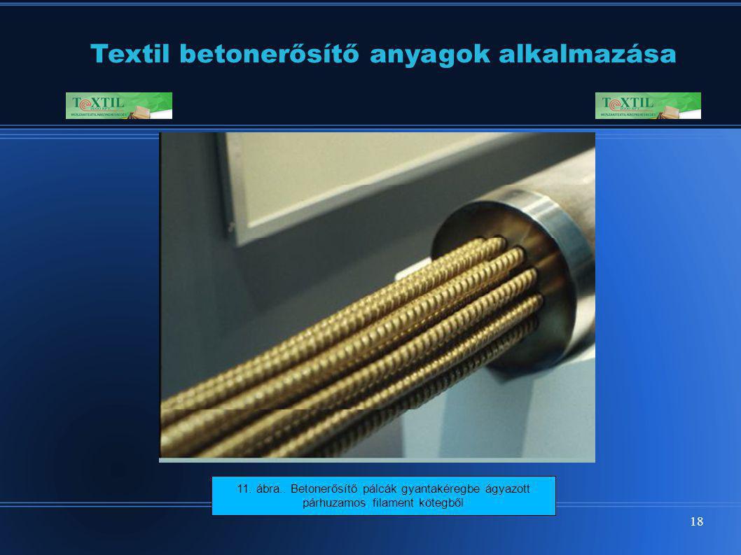 18 Textil betonerősítő anyagok alkalmazása 11. ábra.. Betonerősítő pálcák gyantakéregbe ágyazott párhuzamos filament kötegből