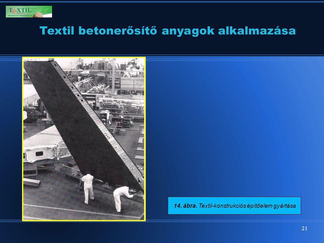 21 Textil betonerősítő anyagok alkalmazása 14. ábra. Textil-konstrukciós építőelem gyártása