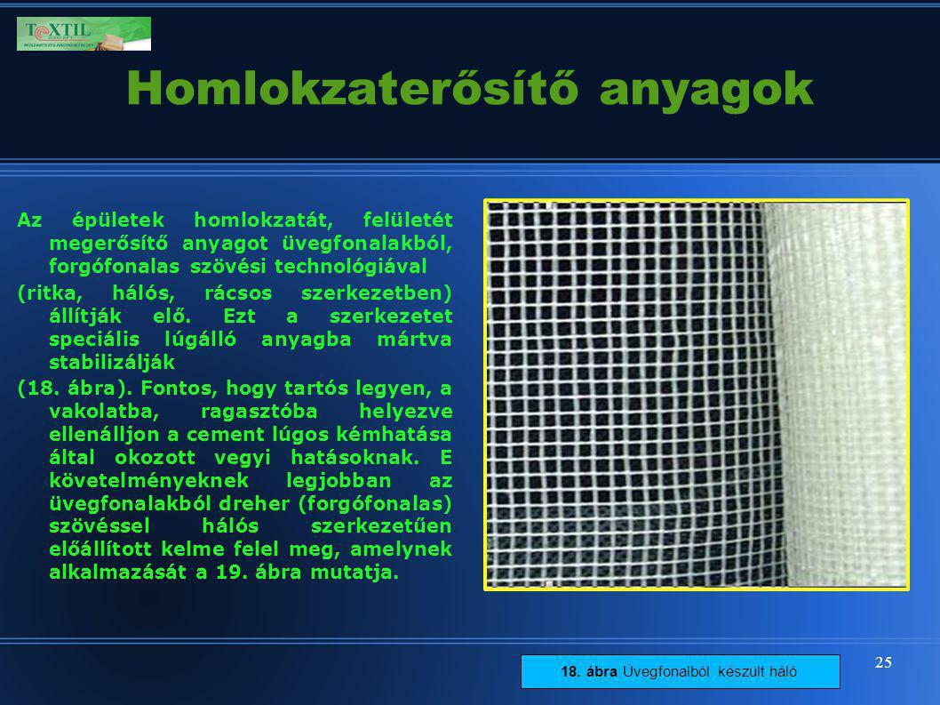 25 Homlokzaterősítő anyagok Az épületek homlokzatát, felületét megerősítő anyagot üvegfonalakból, forgófonalas szövési technológiával (ritka, hálós, r