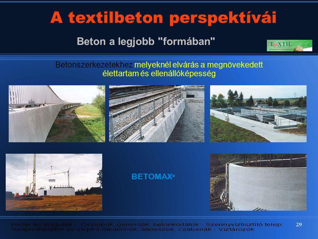 29 A textilbeton perspektívái Beton a legjobb