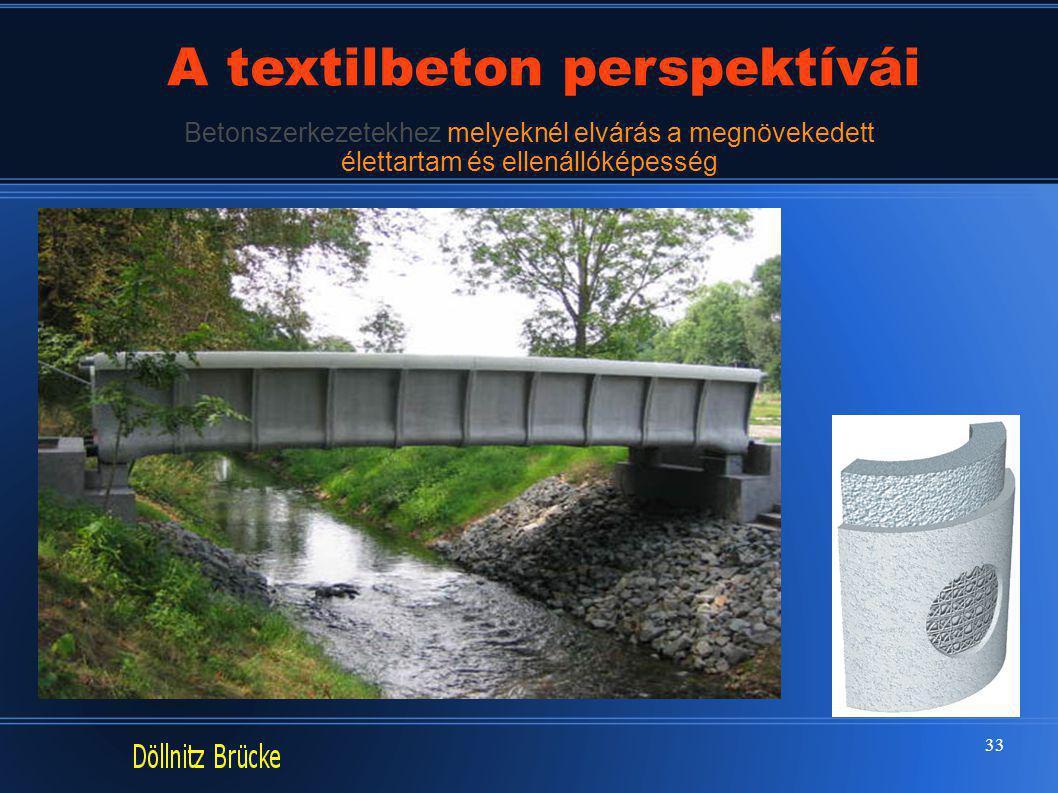 33 A textilbeton perspektívái Betonszerkezetekhez melyeknél elvárás a megnövekedett élettartam és ellenállóképesség