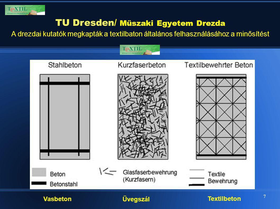 7 Vasbeton Textilbeton Üvegszál TU Dresden/ Müszaki Egyetem Drezda A drezdai kutatók megkapták a textilbaton általános felhasználásához a minősítést