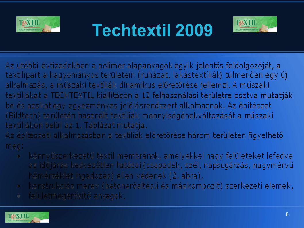 8 Techtextil 2009