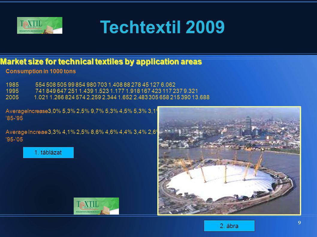 20 Textil betonerősítő anyagok alkalmazása 13.ábra.