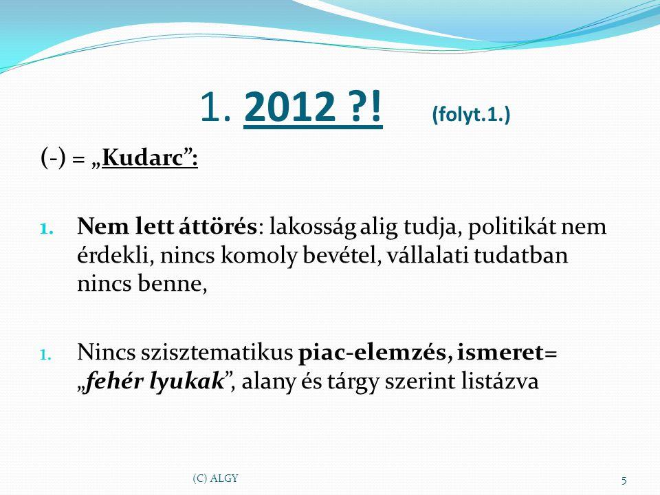 "1. 2012 . (folyt.1.) (-) = ""Kudarc : 1."