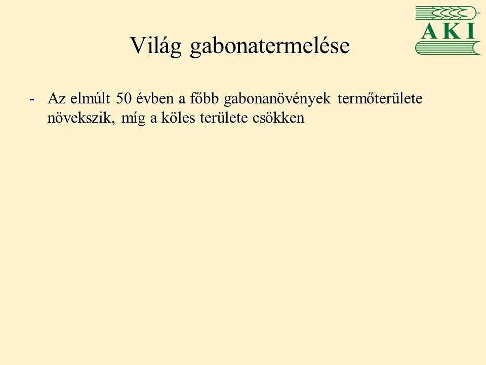 A köles termesztés lehetőségei -Melléktermékek alternatív felhasználása (pl.