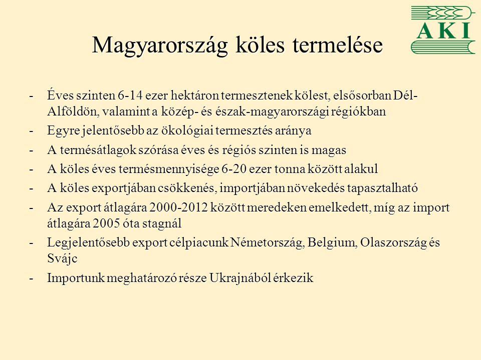 Magyarország köles termelése -Éves szinten 6-14 ezer hektáron termesztenek kölest, elsősorban Dél- Alföldön, valamint a közép- és észak-magyarországi