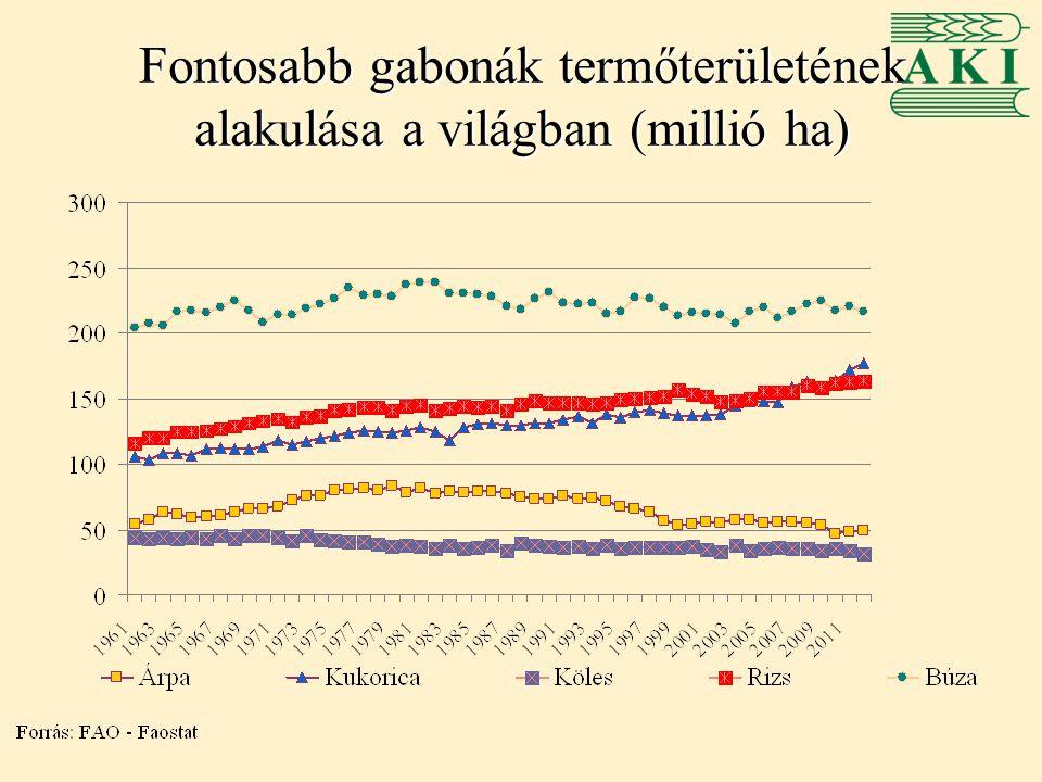 Magyarország köles termelése -Éves szinten 6-14 ezer hektáron termesztenek kölest, elsősorban Dél-Alföldön, valamint a közép- és észak- magyarországi régiókban -Egyre jelentősebb az ökológiai termesztés aránya -A termésátlagok szórása éves és régiós szinten is magas -A köles éves termésmennyisége 6-20 ezer tonna között alakul