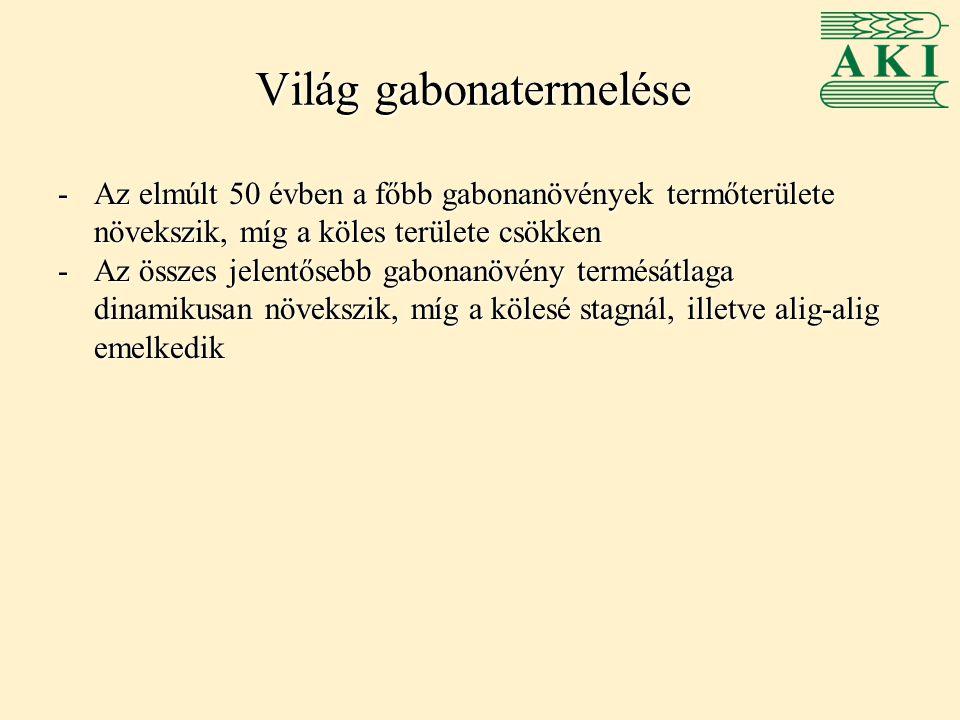 Köles termésmennyisége Magyarországon (tonna)