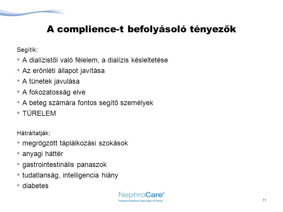 11 A complience-t befolyásoló tényezők Segítik: A dialízistől való félelem, a dialízis késleltetése Az erőnléti állapot javítása A tünetek javulása A