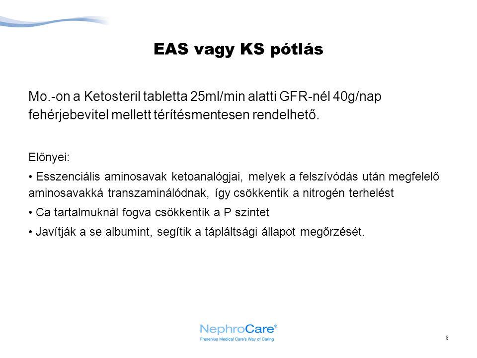 8 EAS vagy KS pótlás Mo.-on a Ketosteril tabletta 25ml/min alatti GFR-nél 40g/nap fehérjebevitel mellett térítésmentesen rendelhető. Előnyei: Esszenci