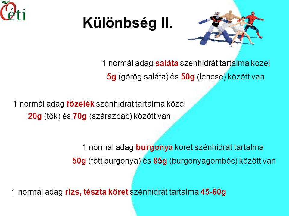 Különbség II.