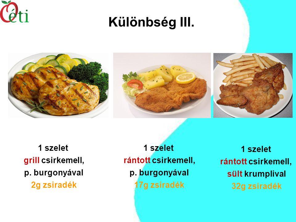1 szelet rántott csirkemell, p.burgonyával 17g zsiradék 1 szelet grill csirkemell, p.