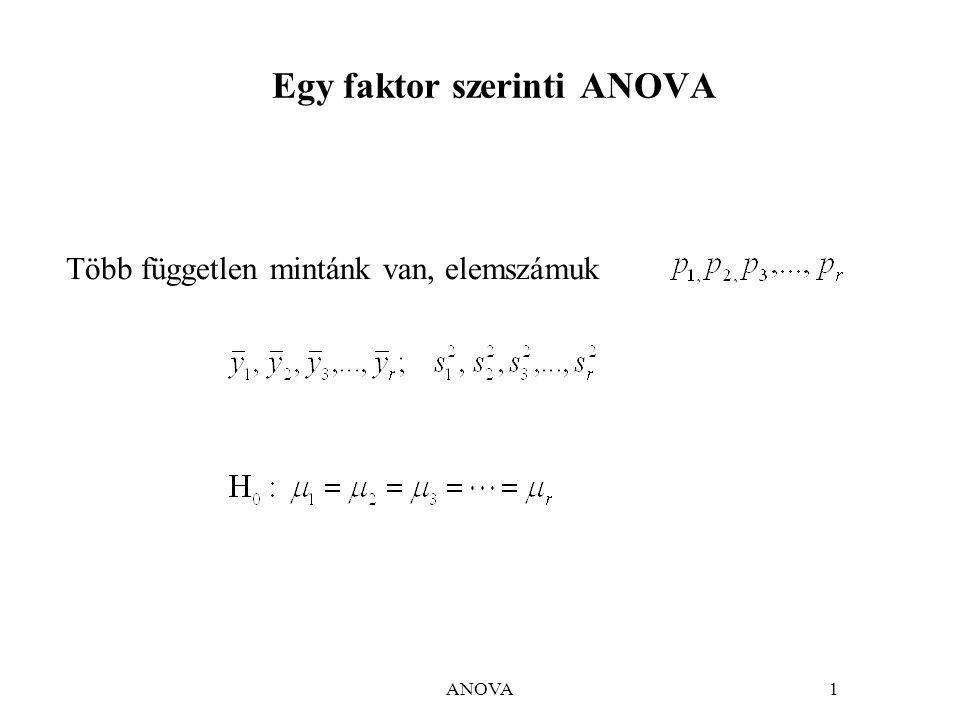 """ANOVAANOVA12 Feltételezések: · az  ij """"hibák várható értéke zérus, · · · varianciájuk, konstans az  ij """"hibák csoportokon belül és csoportok között is függetlenek egymástól, az  ij """"hibák normális eloszlásúak (nem az y ij adatok!)."""