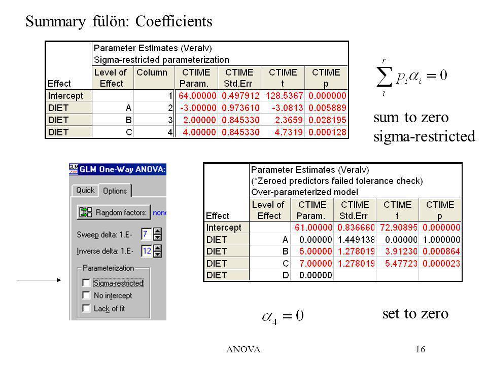 ANOVA16 sum to zero sigma-restricted set to zero Summary fülön: Coefficients