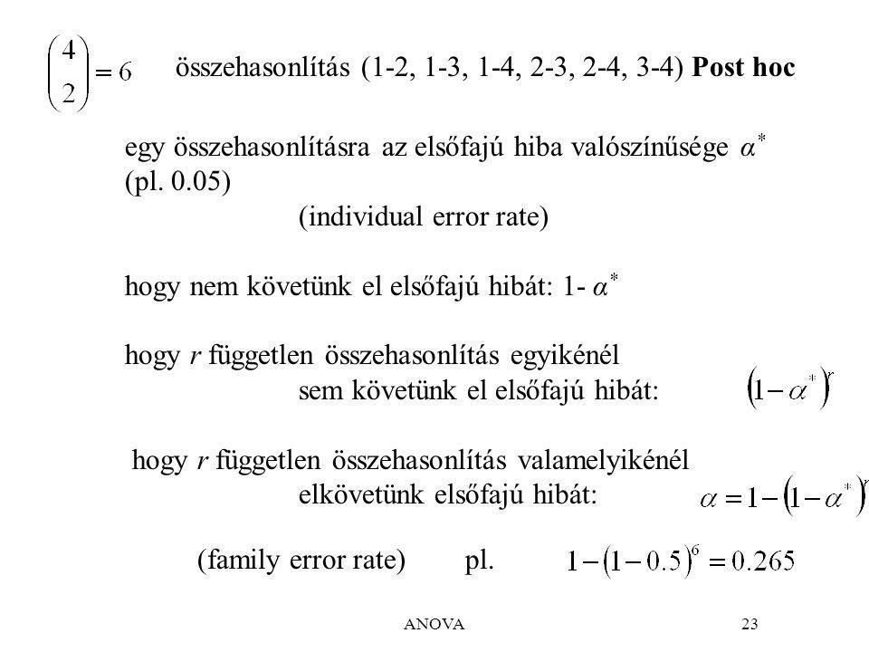 ANOVA23 összehasonlítás (1-2, 1-3, 1-4, 2-3, 2-4, 3-4) Post hoc egy összehasonlításra az elsőfajú hiba valószínűsége α * (pl.