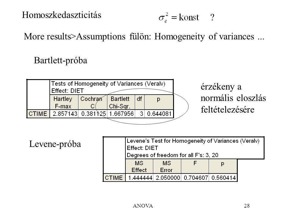 ANOVA28 Homoszkedaszticitás érzékeny a normális eloszlás feltételezésére Bartlett-próba Levene-próba .