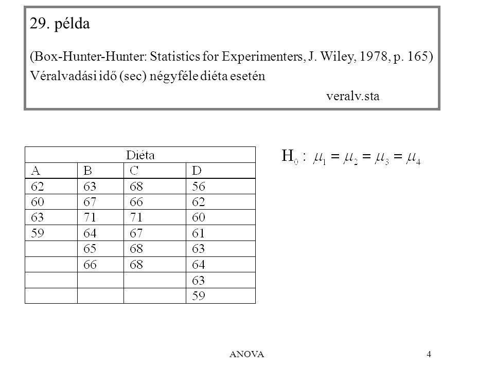 ANOVA5 Ha nincs különbség a csoportok között, csak a véletlen ingadozás miatt térnek el egymástól az átlagok.