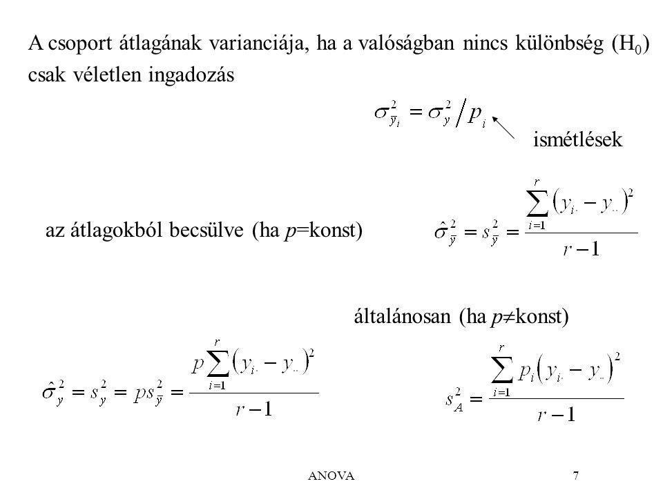ANOVA7 A csoport átlagának varianciája, ha a valóságban nincs különbség (H 0 ) csak véletlen ingadozás az átlagokból becsülve (ha p=konst) ismétlések általánosan (ha p  konst)