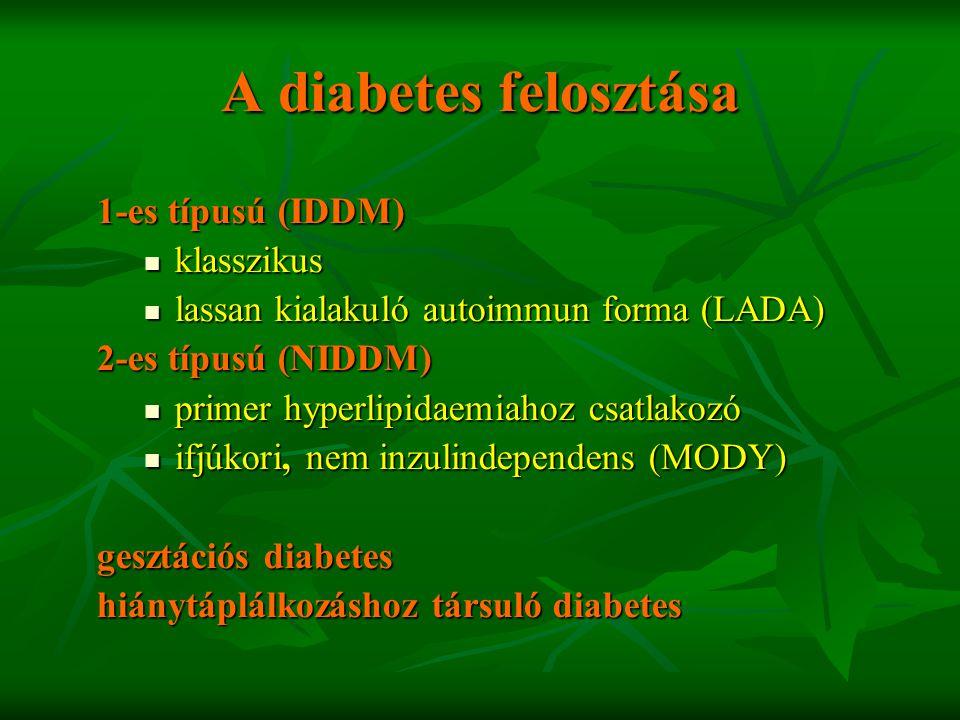 A diabetes felosztása 1-es típusú (IDDM) klasszikus klasszikus lassan kialakuló autoimmun forma (LADA) lassan kialakuló autoimmun forma (LADA) 2-es tí