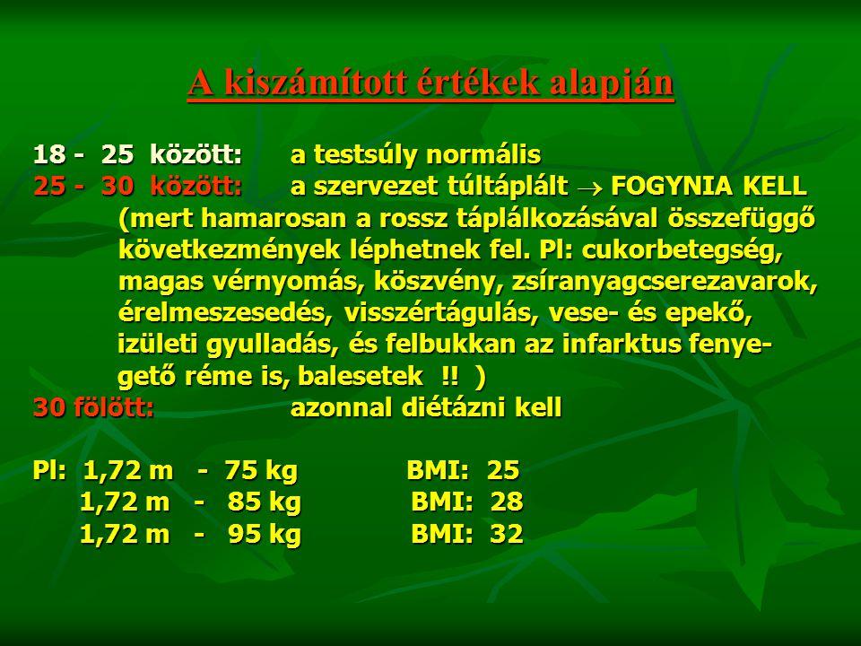 A kiszámított értékek alapján 18 - 25 között:a testsúly normális 25 - 30 között: a szervezet túltáplált  FOGYNIA KELL (mert hamarosan a rossz táplálk
