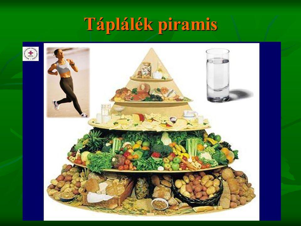 Táplálék piramis