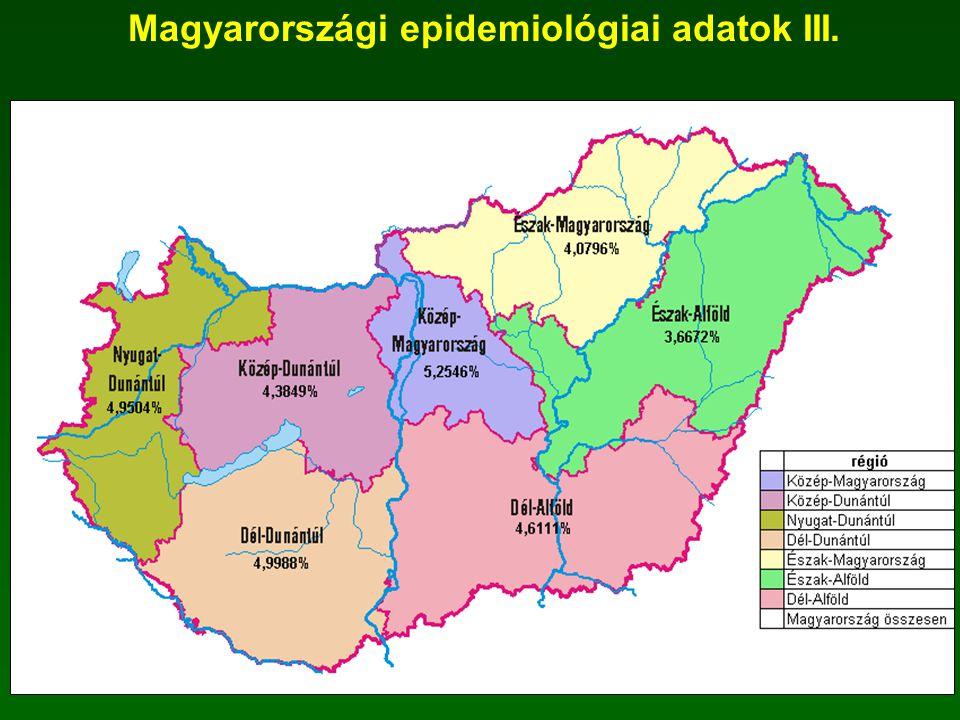 Magyarországi epidemiológiai adatok II.