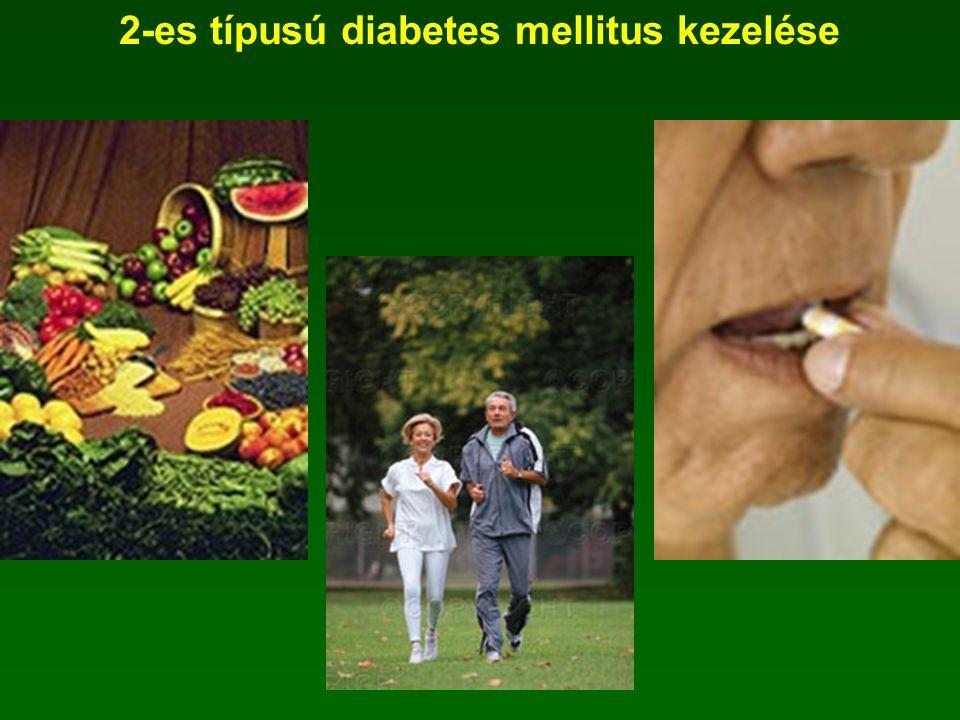 I.2-es típusú cukorbetegség mint népegészségügyi probléma II.Diabetes mellitus és előállapotainak klasszifikációja, diagnózisa III.2-es típusú diabete