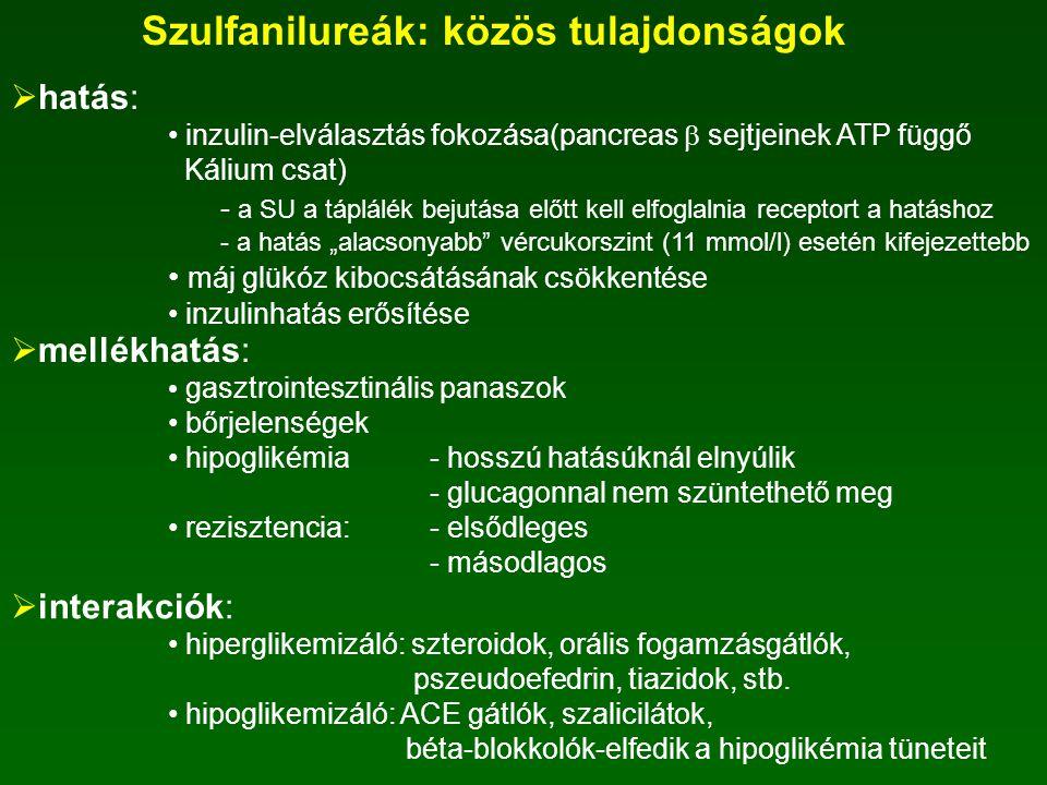 Tiazolidindionok (glitazonok) rosiglitazon (Avandia)  hatás inzulinérzékenységet fokozó vegyületek inzulinrezisztencia csökkentése inzulinérzékenység