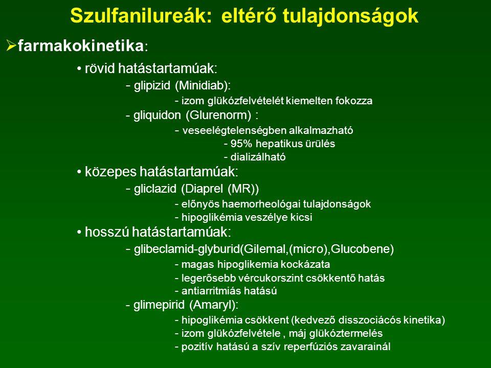 Szulfanilureák: közös tulajdonságok  hatás: inzulin-elválasztás fokozása(pancreas  sejtjeinek ATP függő Kálium csat) - a SU a táplálék bejutása előt