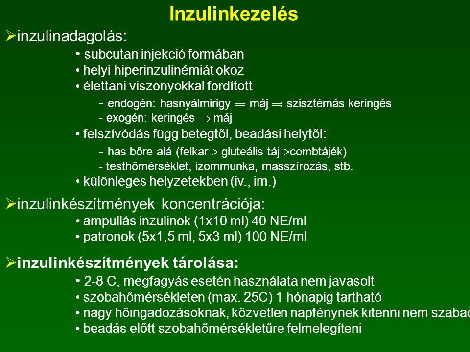  intenzív inzulinkezelés (ICT) inzulinadagolás lsd. előbb: - 6-6:30 között, 16:45-17:45 között minden esetben kell inzulint adni a táplálkozás, tápl.