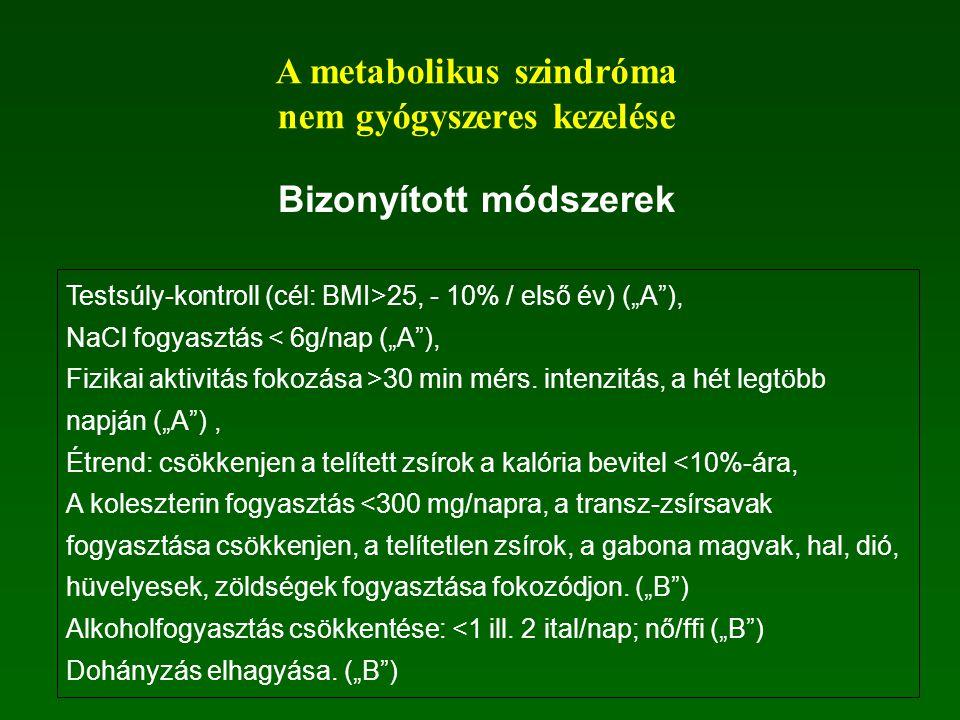 Terápiás célok metabolikus szindrómában PARAMÉTERCÉLÉRTÉK Testtömeg-index (BMI)< 25 kg/m 2 Haskörfogatffi <94 cm, nő <80 cm Éhomi vércukor (vénás plaz